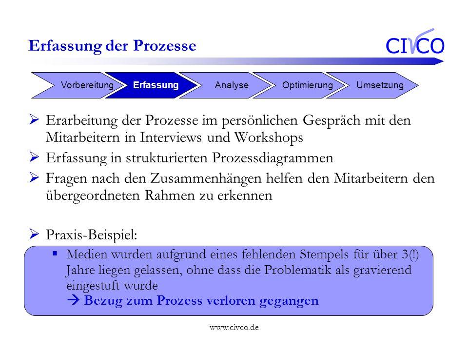 www.civco.de Erfassung der Prozesse Erarbeitung der Prozesse im persönlichen Gespräch mit den Mitarbeitern in Interviews und Workshops Erfassung in st
