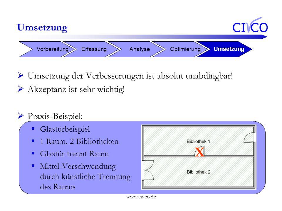 www.civco.de Umsetzung Umsetzung der Verbesserungen ist absolut unabdingbar! Akzeptanz ist sehr wichtig! Praxis-Beispiel: Glastürbeispiel 1 Raum, 2 Bi