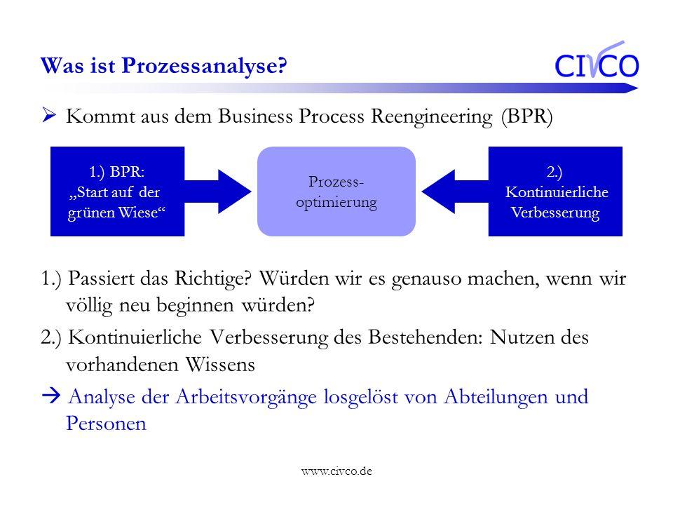 www.civco.de Was ist Prozessanalyse? Kommt aus dem Business Process Reengineering (BPR) 1.) Passiert das Richtige? Würden wir es genauso machen, wenn