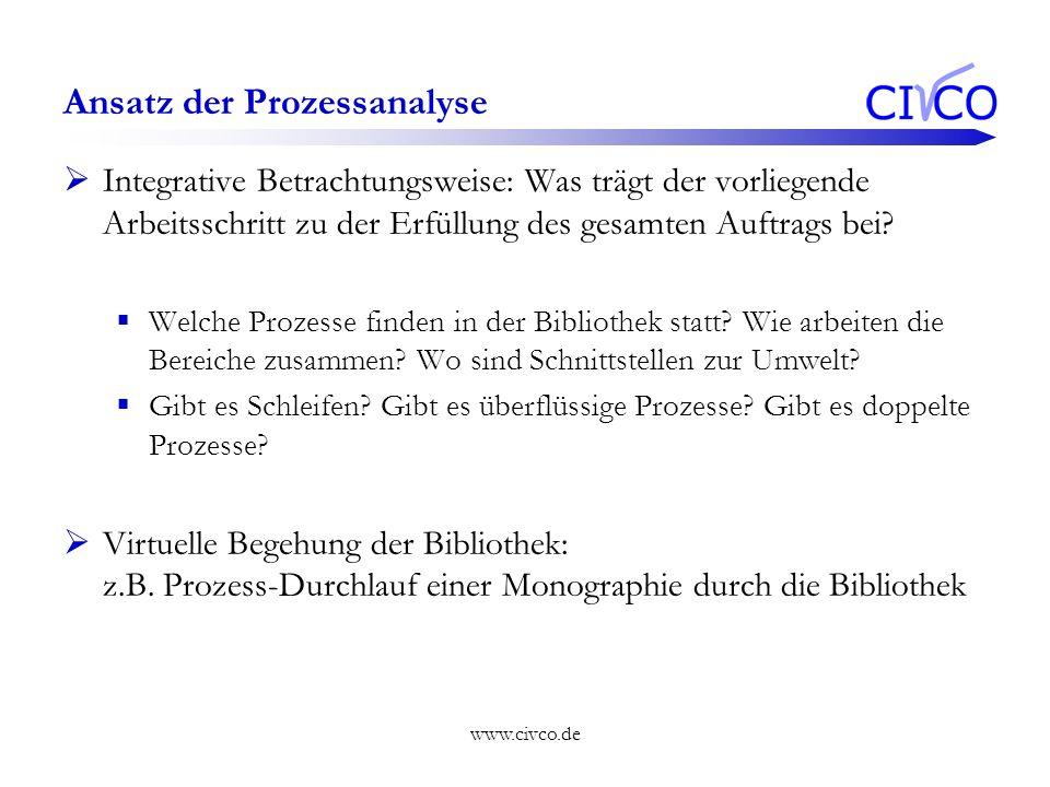 www.civco.de Ansatz der Prozessanalyse Integrative Betrachtungsweise: Was trägt der vorliegende Arbeitsschritt zu der Erfüllung des gesamten Auftrags
