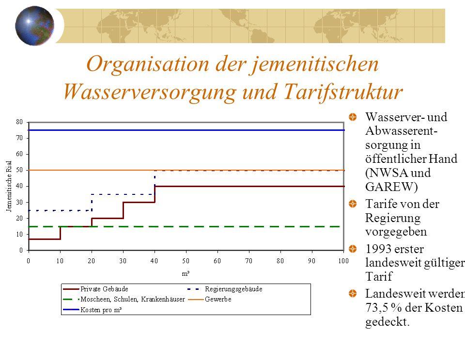 Organisation der jemenitischen Wasserversorgung und Tarifstruktur Wasserver- und Abwasserent- sorgung in öffentlicher Hand (NWSA und GAREW) Tarife von