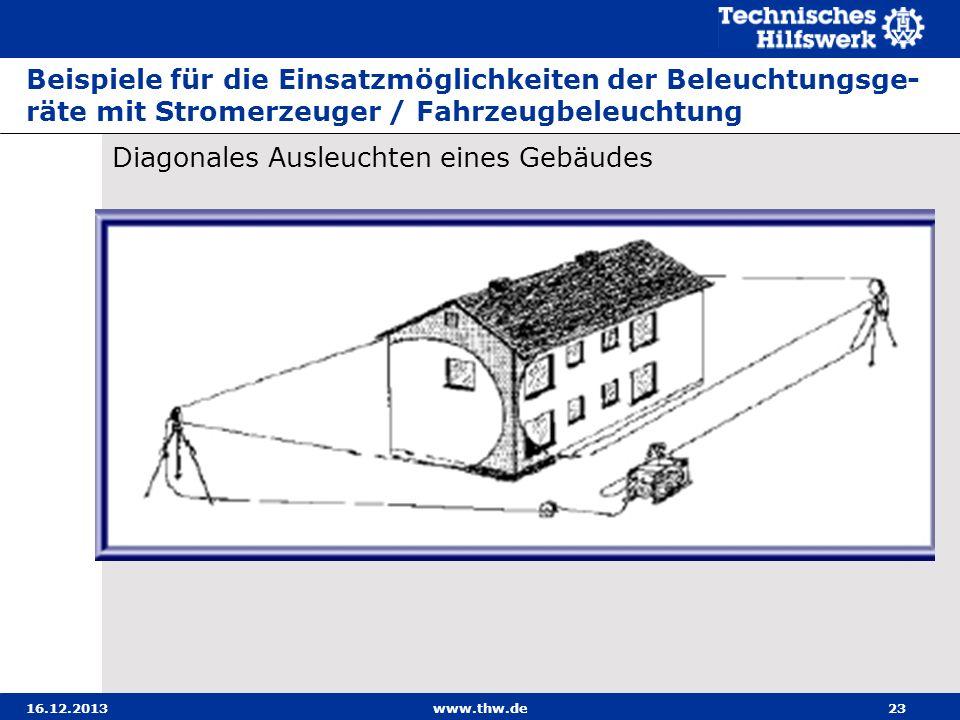 16.12.2013www.thw.de23 Beispiele für die Einsatzmöglichkeiten der Beleuchtungsge- räte mit Stromerzeuger / Fahrzeugbeleuchtung Diagonales Ausleuchten
