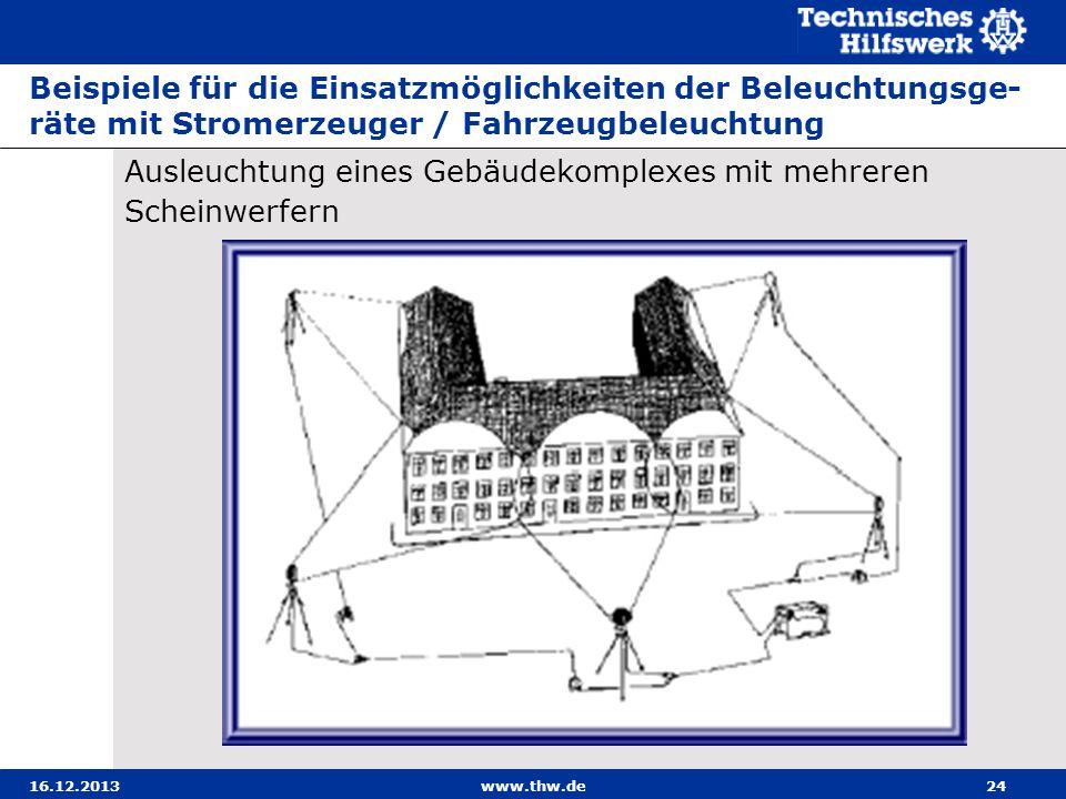 16.12.2013www.thw.de24 Beispiele für die Einsatzmöglichkeiten der Beleuchtungsge- räte mit Stromerzeuger / Fahrzeugbeleuchtung Ausleuchtung eines Gebä