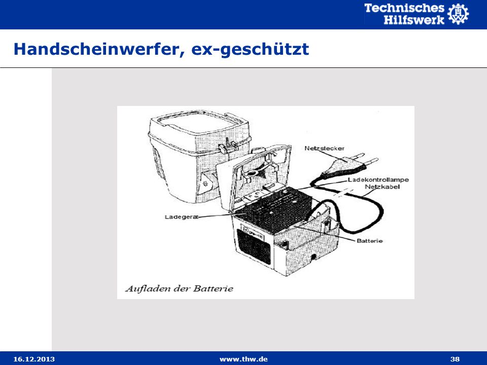 16.12.2013www.thw.de38 Handscheinwerfer, ex-geschützt