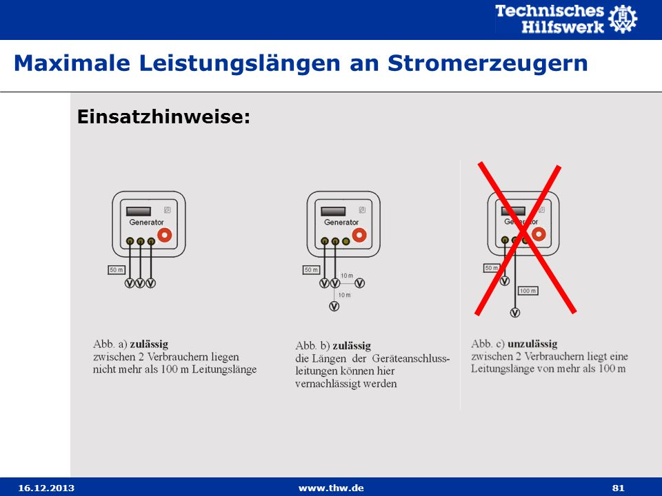 16.12.2013www.thw.de81 Einsatzhinweise: Maximale Leistungslängen an Stromerzeugern