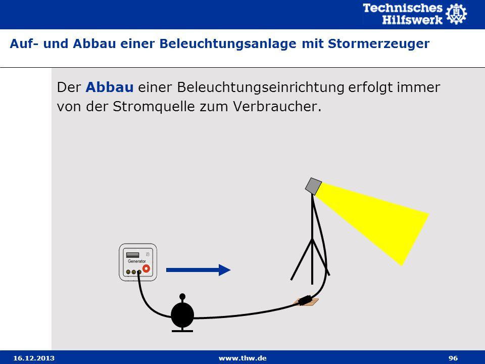 16.12.2013www.thw.de96 Der Abbau einer Beleuchtungseinrichtung erfolgt immer von der Stromquelle zum Verbraucher. Auf- und Abbau einer Beleuchtungsanl