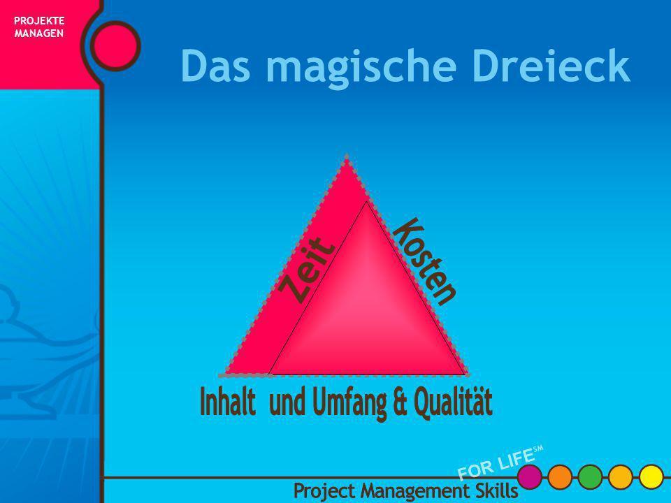 Was ist Projektmanagement? Warum ist Projektmanagement wichtig? Wie wirken sich nicht identifizierte Risiken auf das Projektergebnis aus? Identifizier