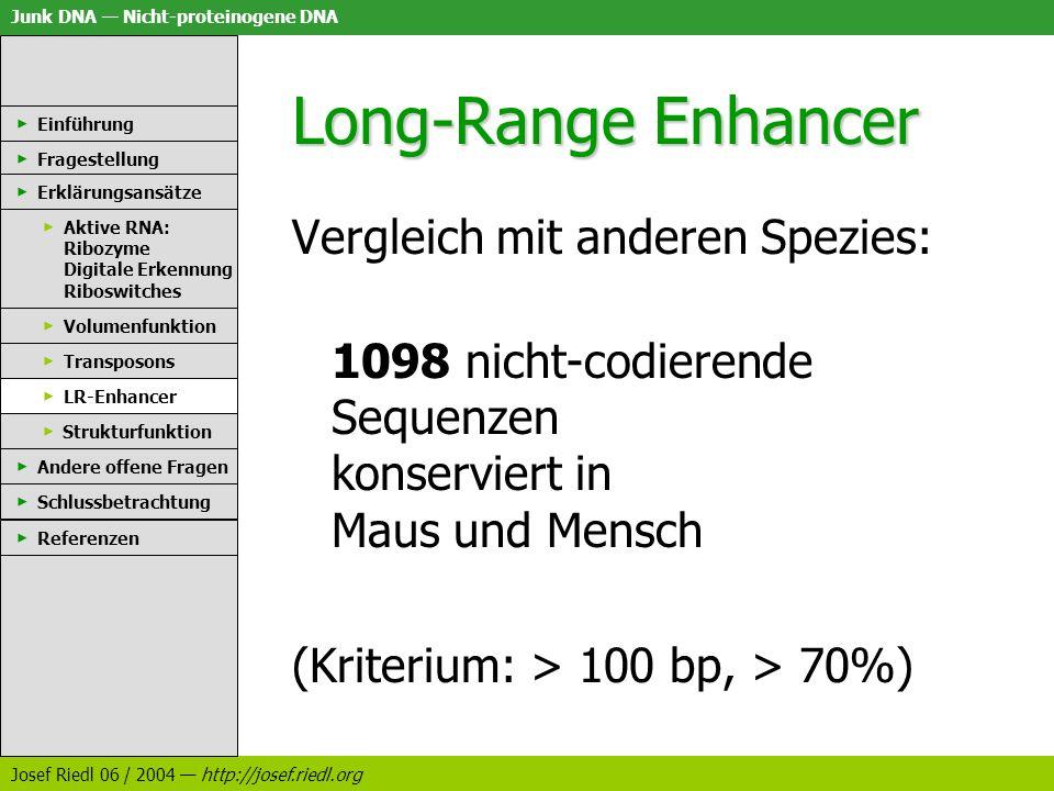 Junk DNA Nicht-proteinogene DNA Josef Riedl 06 / 2004 http://josef.riedl.org Long-Range Enhancer Vergleich mit anderen Spezies: 1098 nicht-codierende