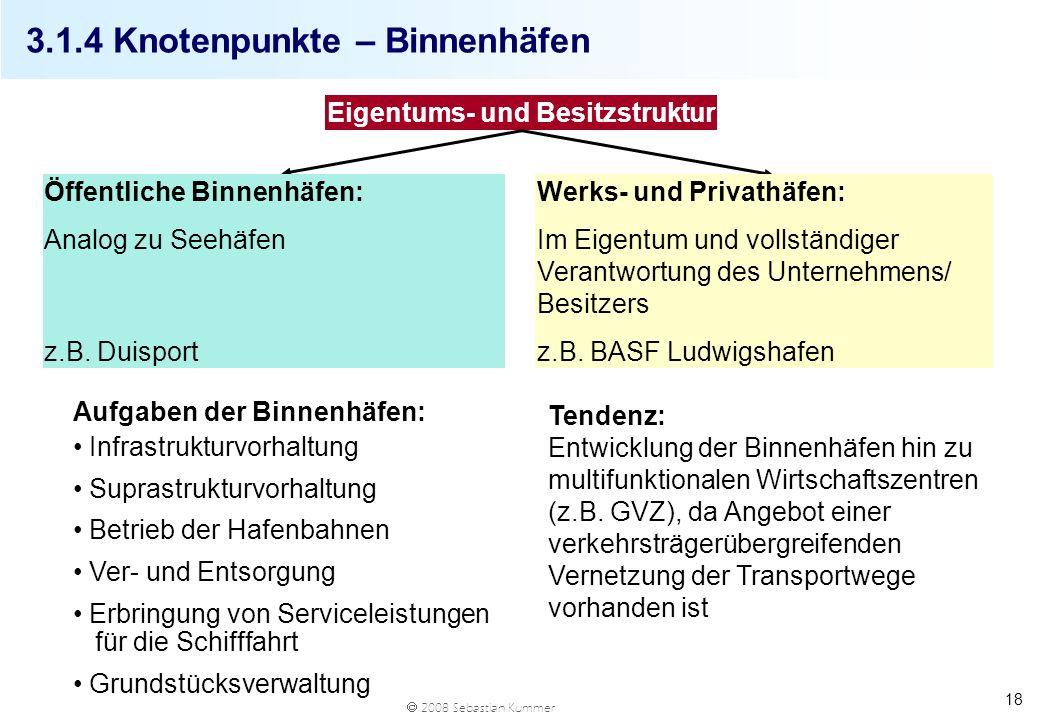 2008 Sebastian Kummer 18 3.1.4 Knotenpunkte – Binnenhäfen Eigentums- und Besitzstruktur Öffentliche Binnenhäfen: Analog zu Seehäfen z.B. Duisport Werk