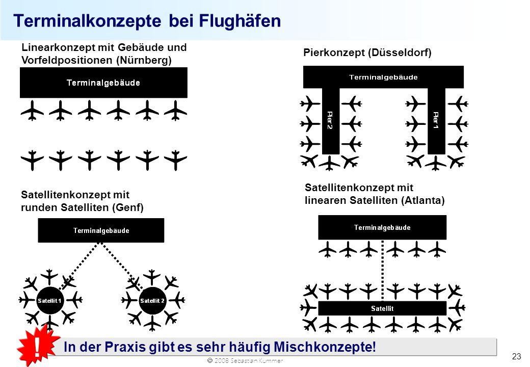 2008 Sebastian Kummer 23 Terminalkonzepte bei Flughäfen Satellitenkonzept mit linearen Satelliten (Atlanta) Pierkonzept (Düsseldorf) Satellitenkonzept