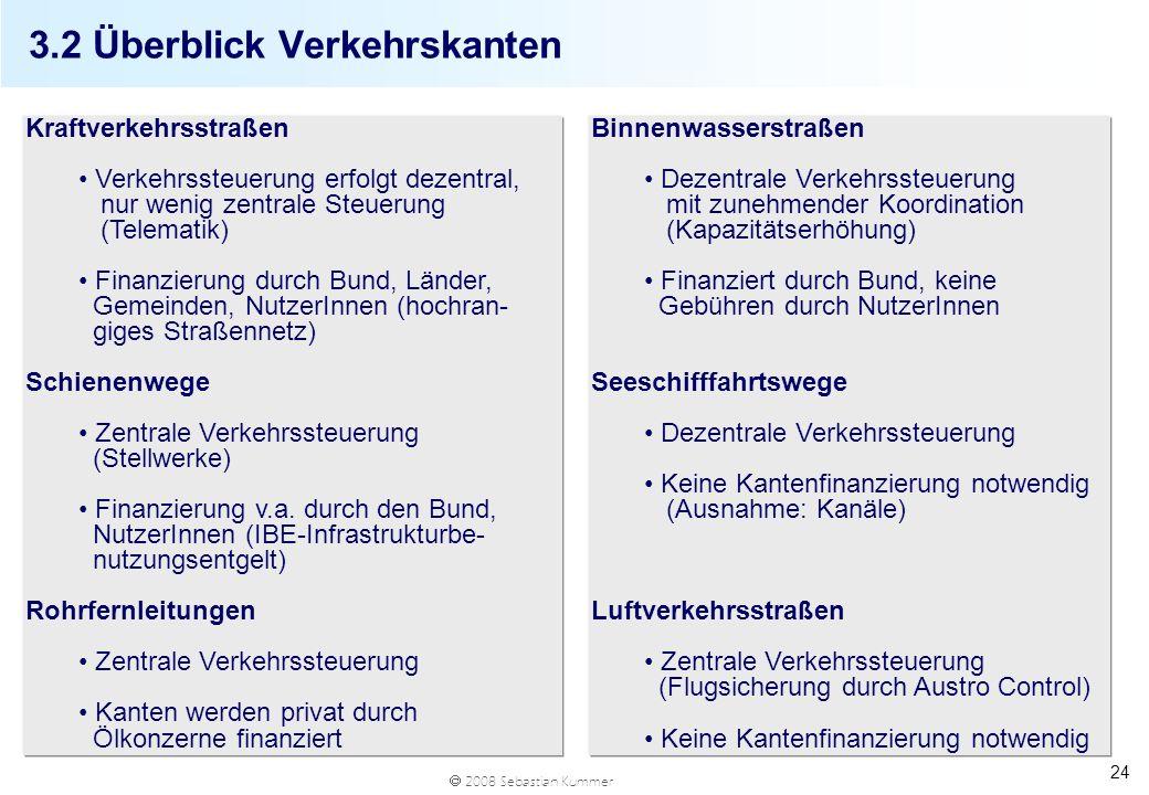 2008 Sebastian Kummer 24 3.2 Überblick Verkehrskanten Binnenwasserstraßen Dezentrale Verkehrssteuerung mit zunehmender Koordination (Kapazitätserhöhun