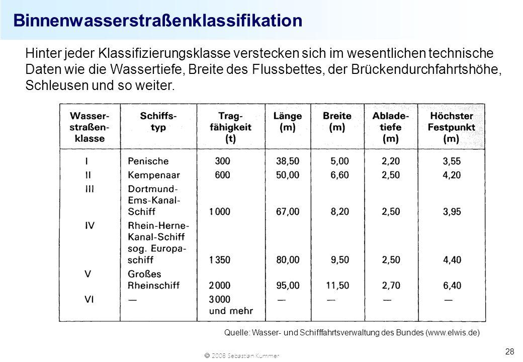 2008 Sebastian Kummer 28 Binnenwasserstraßenklassifikation Hinter jeder Klassifizierungsklasse verstecken sich im wesentlichen technische Daten wie di