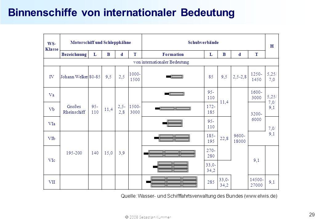 2008 Sebastian Kummer 29 Binnenschiffe von internationaler Bedeutung WS- Klasse Motorschiff und SchleppkähneSchubverbände H BezeichnungLBdTFormationLB
