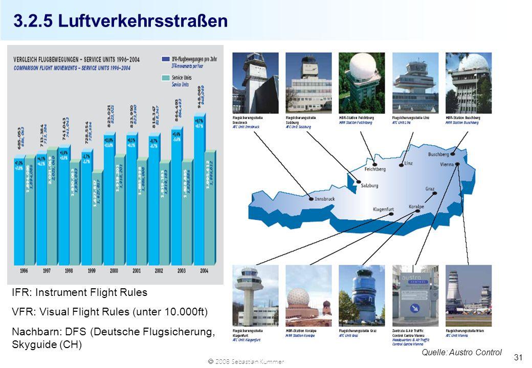 2008 Sebastian Kummer 31 3.2.5 Luftverkehrsstraßen IFR: Instrument Flight Rules VFR: Visual Flight Rules (unter 10.000ft) Nachbarn: DFS (Deutsche Flug