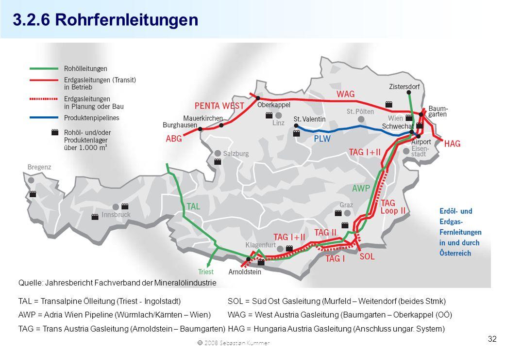 2008 Sebastian Kummer 32 3.2.6 Rohrfernleitungen Quelle: Jahresbericht Fachverband der Mineralölindustrie TAL = Transalpine Ölleitung (Triest - Ingols