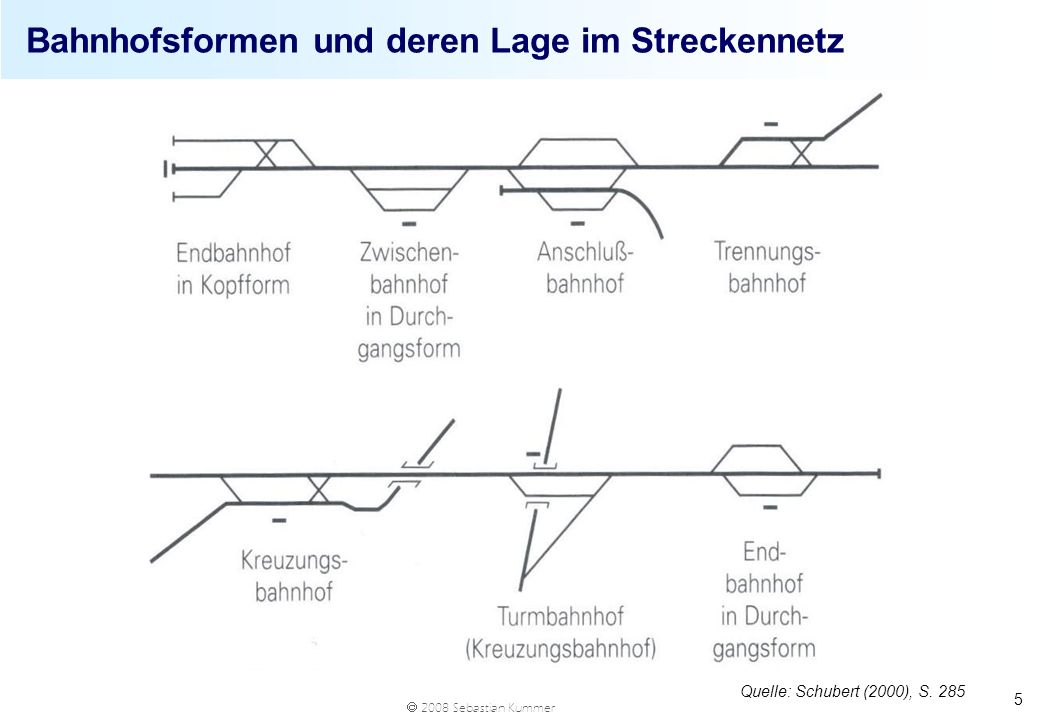 2008 Sebastian Kummer 5 Bahnhofsformen und deren Lage im Streckennetz Quelle: Schubert (2000), S. 285