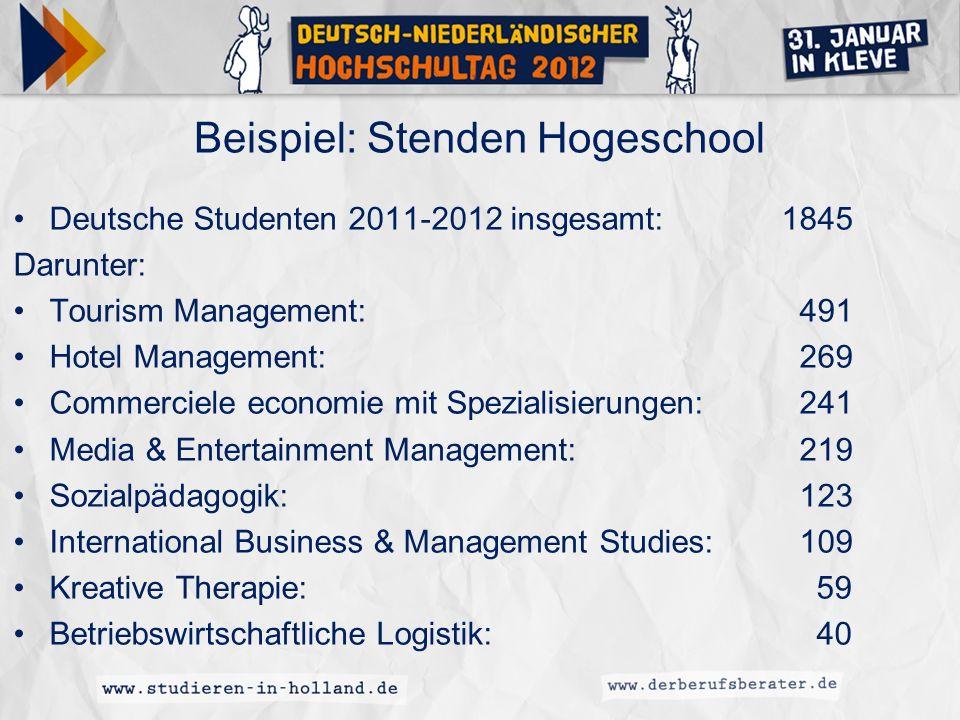 Beispiel: Stenden Hogeschool Deutsche Studenten 2011-2012 insgesamt:1845 Darunter: Tourism Management: 491 Hotel Management: 269 Commerciele economie