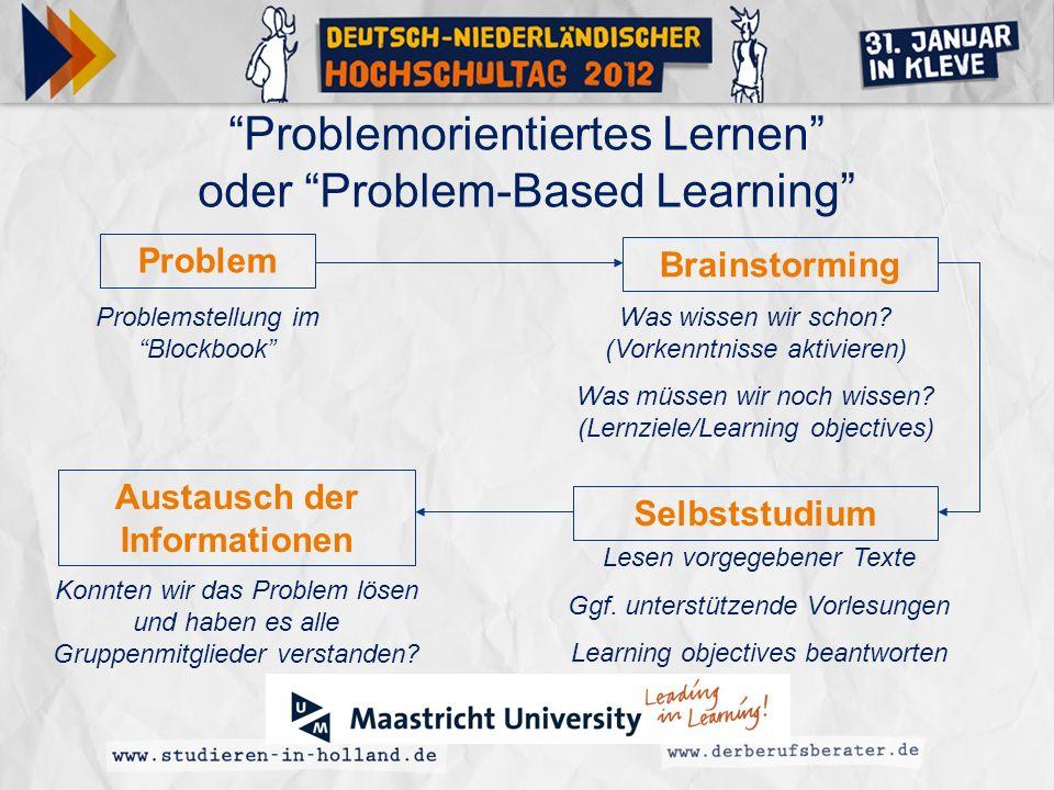 Problemorientiertes Lernen oder Problem-Based Learning Brainstorming Selbststudium Austausch der Informationen Problem Problemstellung im Blockbook Wa