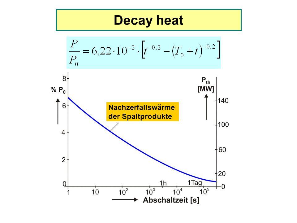 Decay heat Nachzerfallswärme der Spaltprodukte