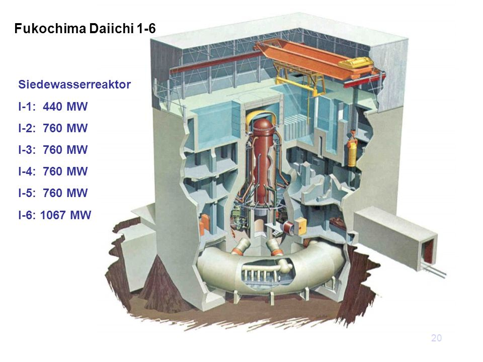 20 Fukochima Daiichi 1-6 Siedewasserreaktor I-1: 440 MW I-2: 760 MW I-3: 760 MW I-4: 760 MW I-5: 760 MW I-6: 1067 MW
