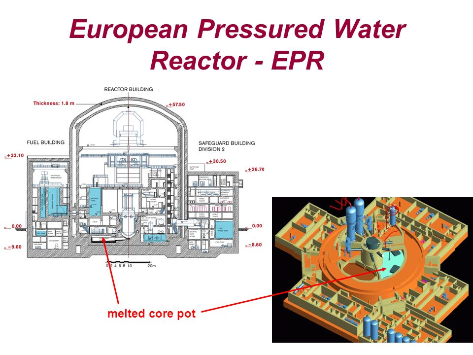 European Pressured Water Reactor - EPR melted core pot