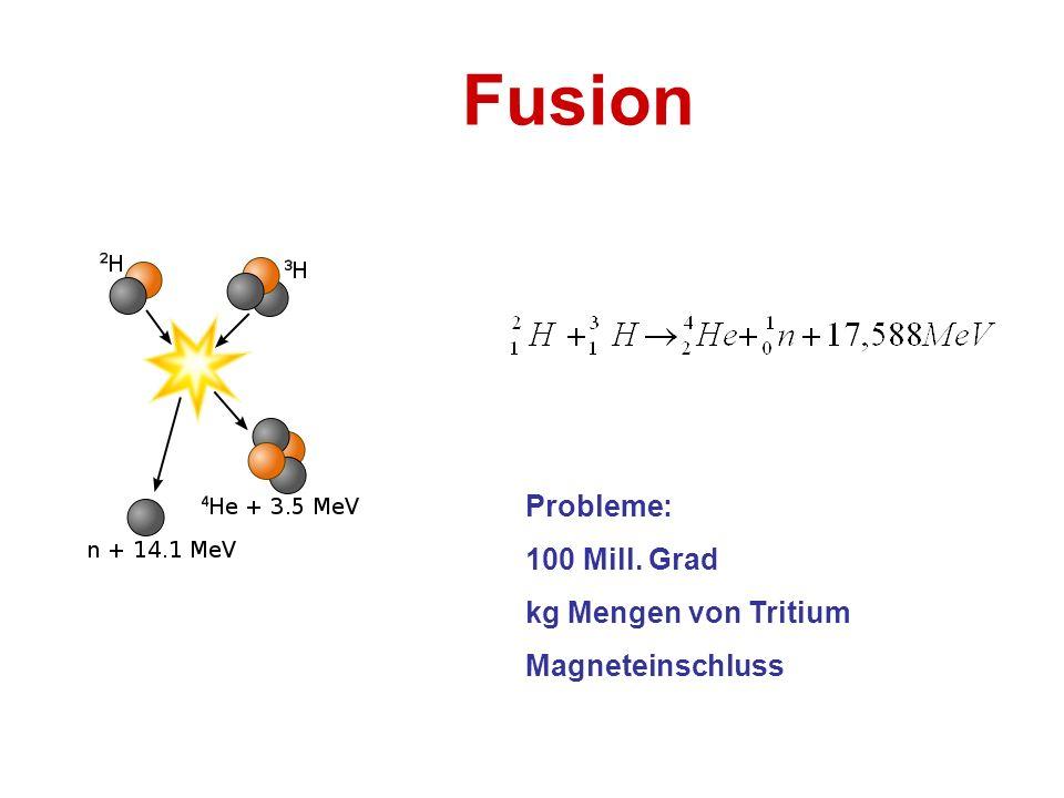Fusion Probleme: 100 Mill. Grad kg Mengen von Tritium Magneteinschluss