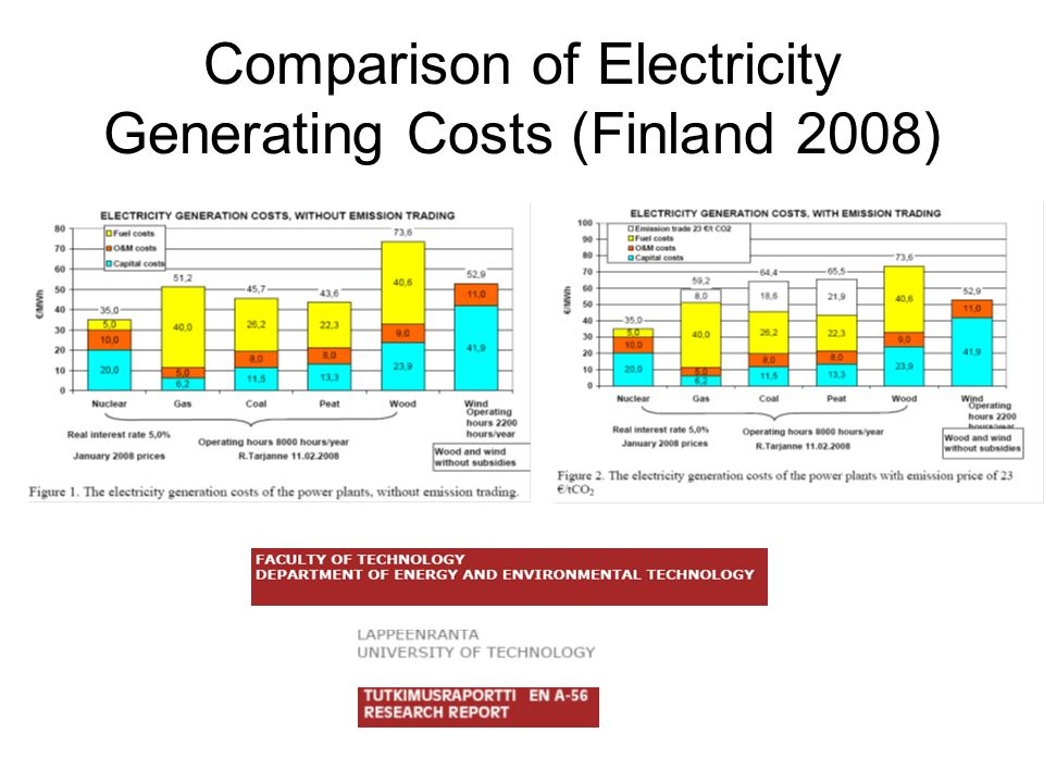 Comparison of Electricity Generating Costs (Finland 2008)