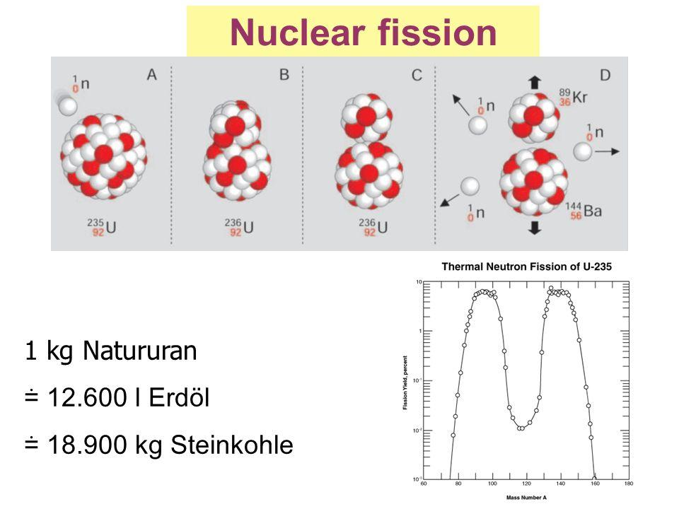Nuclear fission 1 kg Natururan 12.600 l Erdöl 18.900 kg Steinkohle