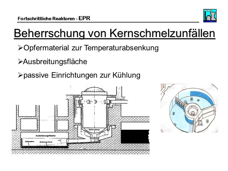 __________________________ Fortschrittliche Reaktoren - EPR Opfermaterial zur Temperaturabsenkung Ausbreitungsfläche passive Einrichtungen zur Kühlung