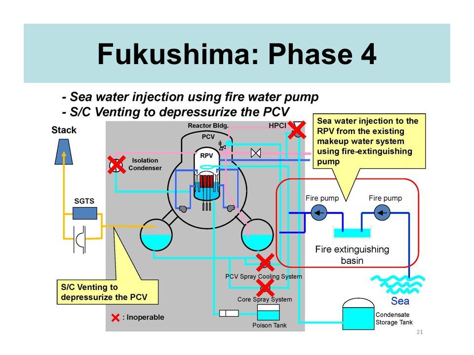 Fukushima: Phase 4