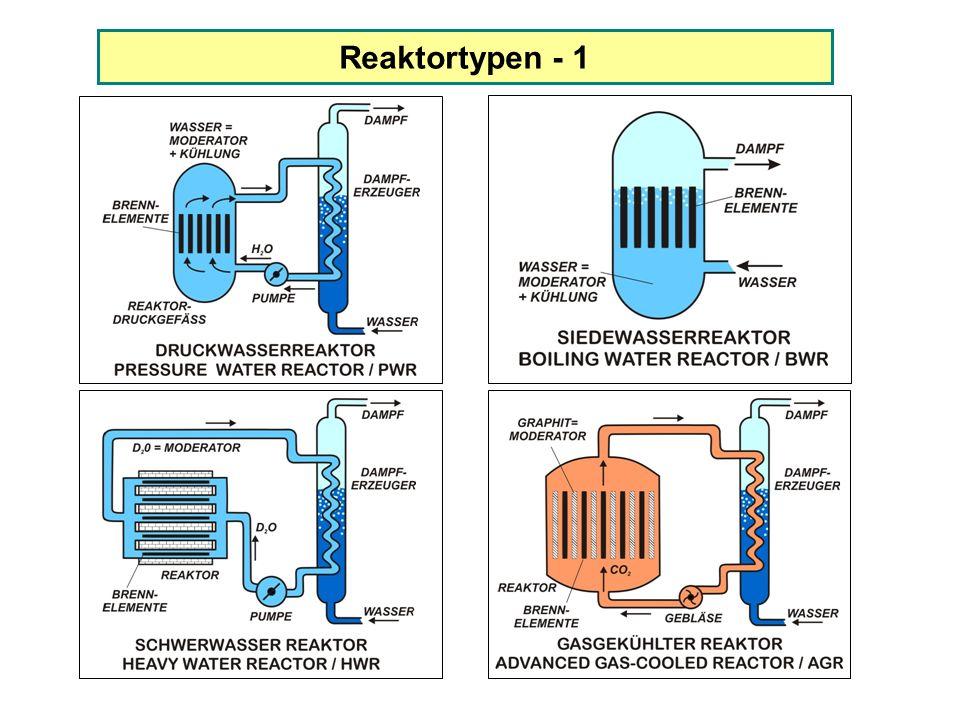 European Pressured Water Reactor - EPR melted core pot