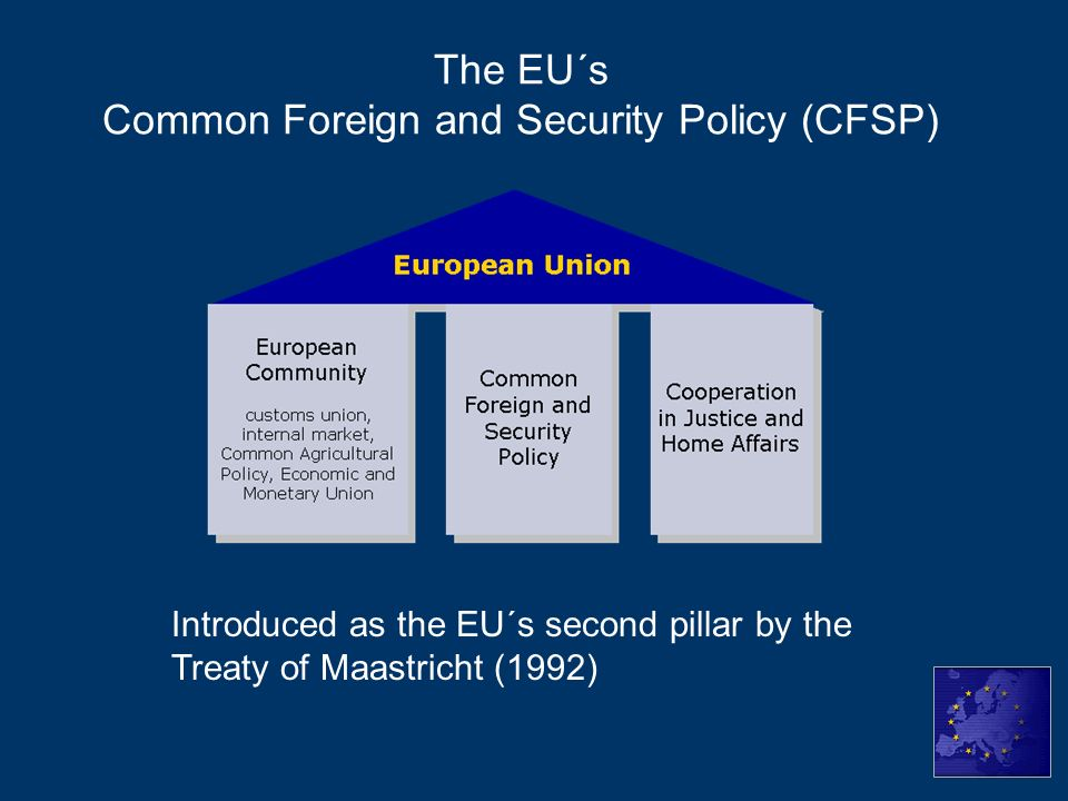 The EU´s Common Foreign and Security Policy (CFSP) Introduced as the EU´s second pillar by the Treaty of Maastricht (1992)
