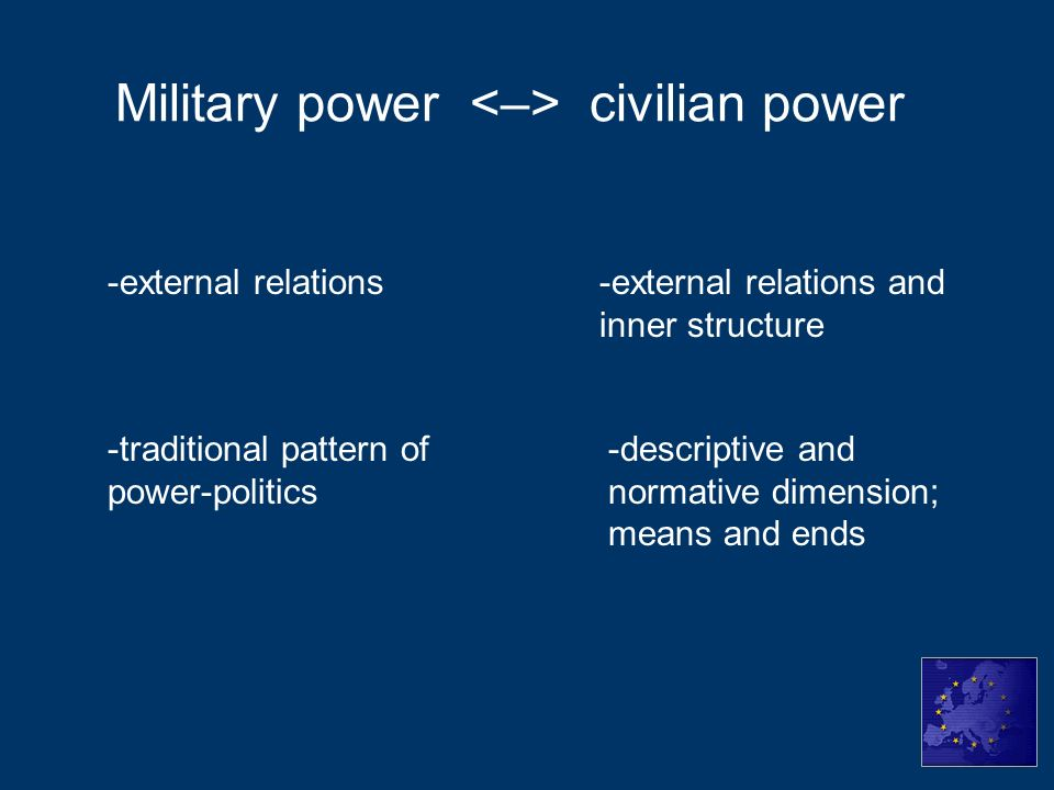 Military power civilian power -external relations-external relations and inner structure -descriptive and normative dimension; means and ends -traditi
