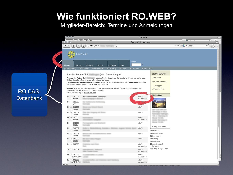 RO.CAS- Datenbank Wie funktioniert RO.WEB? Mitglieder-Bereich: Termine und Anmeldungen