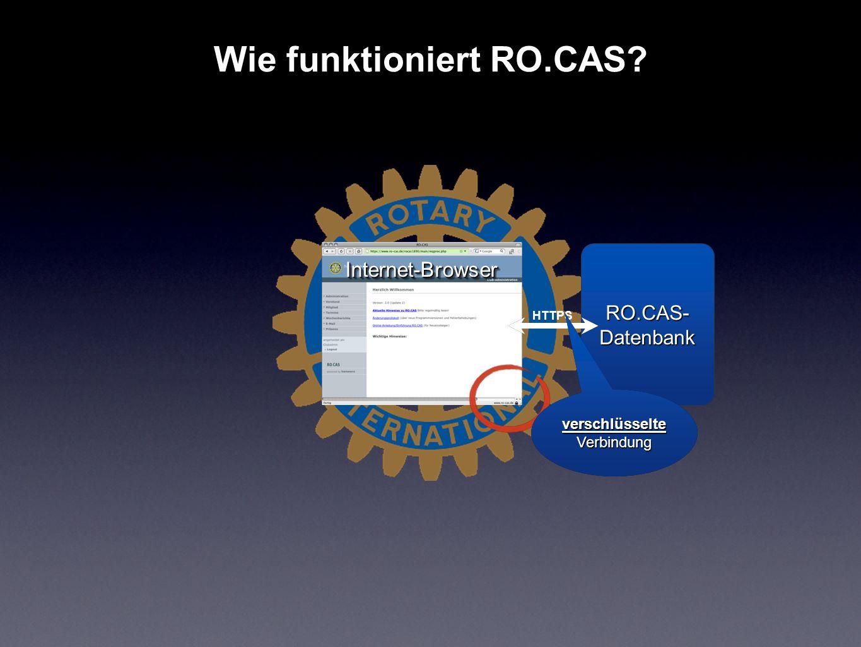 Wie funktioniert RO.CAS? RO.CAS- Datenbank Internet-BrowserInternet-Browser HTTPS verschlüsselte Verbindung