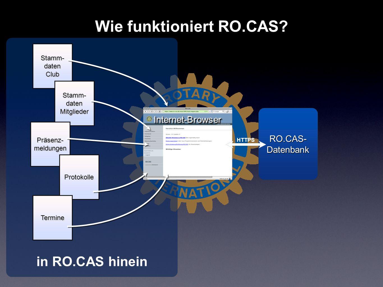 in RO.CAS hinein Internet-BrowserInternet-Browser Wie funktioniert RO.CAS? RO.CAS- Datenbank Stamm- daten Club Stamm- Stamm- daten Mitglieder Stamm- P