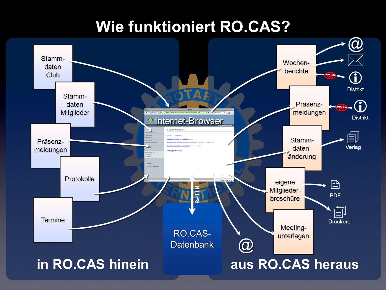 aus RO.CAS heraus in RO.CAS hinein Internet-BrowserInternet-Browser Wie funktioniert RO.CAS? RO.CAS- Datenbank Stamm- daten Club Stamm- Stamm- daten M