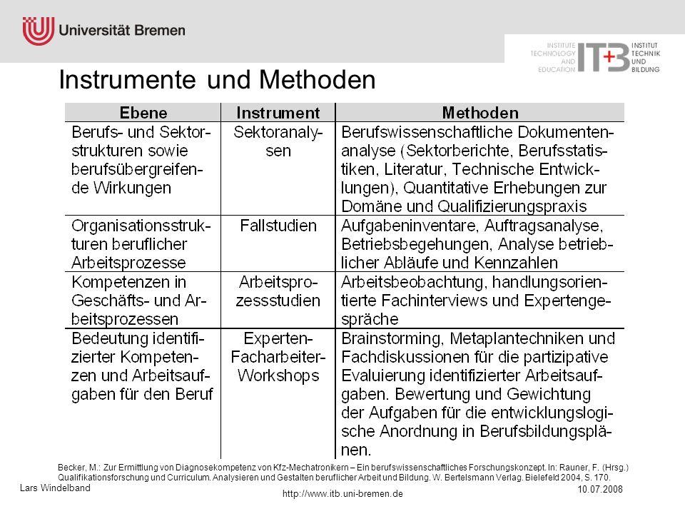 Lars Windelband 10.07.2008 http://www.itb.uni-bremen.de Instrumente und Methoden Becker, M.: Zur Ermittlung von Diagnosekompetenz von Kfz-Mechatronike