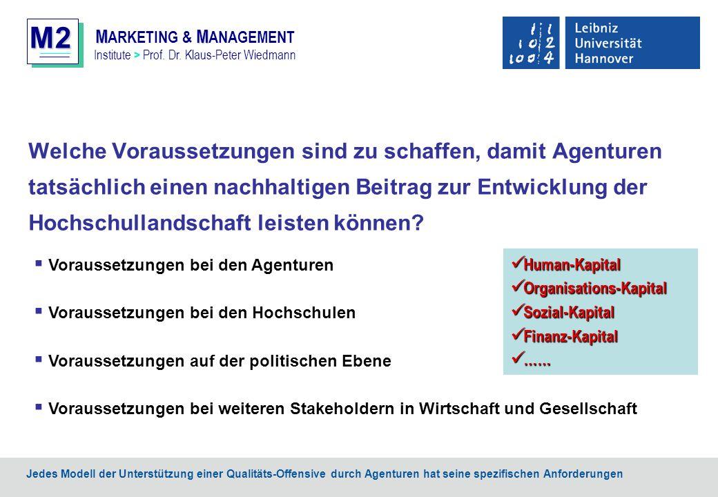 M2 MM M ARKETING & M ANAGEMENT Institute > Prof. Dr. Klaus-Peter Wiedmann Welche Voraussetzungen sind zu schaffen, damit Agenturen tatsächlich einen n