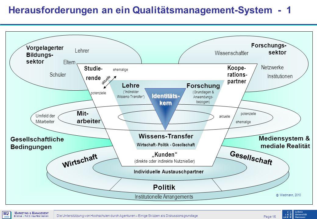 M2 © MM M ARKETING & M ANAGEMENT > Institute > Prof. Dr. Klaus-Peter Wiedmann Page 15 Die Unterstützung von Hochschulen durch Agenturen – Einige Skizz