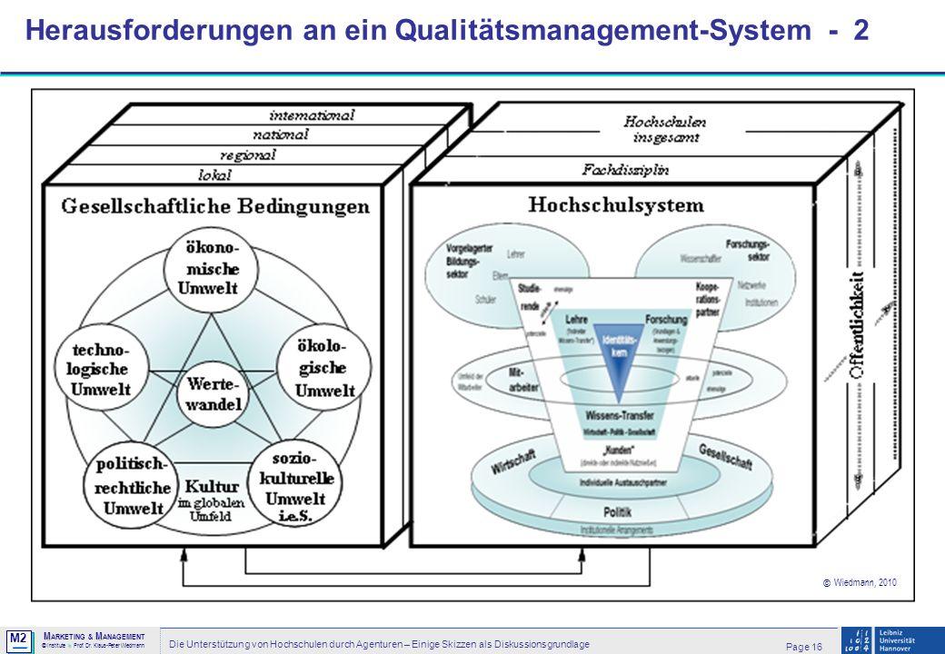 M2 © MM M ARKETING & M ANAGEMENT > Institute > Prof. Dr. Klaus-Peter Wiedmann Page 16 Die Unterstützung von Hochschulen durch Agenturen – Einige Skizz