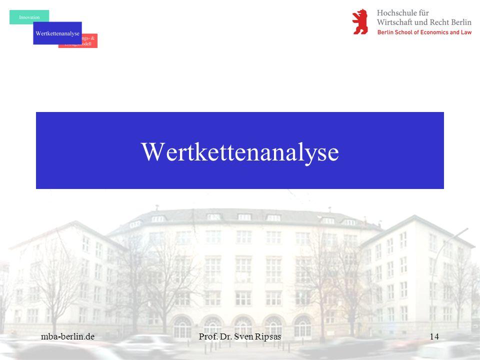 mba-berlin.deProf. Dr. Sven Ripsas14 Wertkettenanalyse