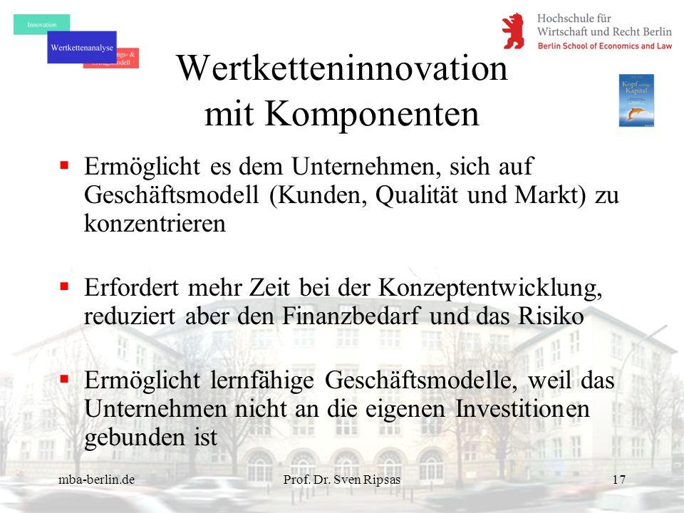 mba-berlin.deProf. Dr. Sven Ripsas17 Wertketteninnovation mit Komponenten Ermöglicht es dem Unternehmen, sich auf Geschäftsmodell (Kunden, Qualität un