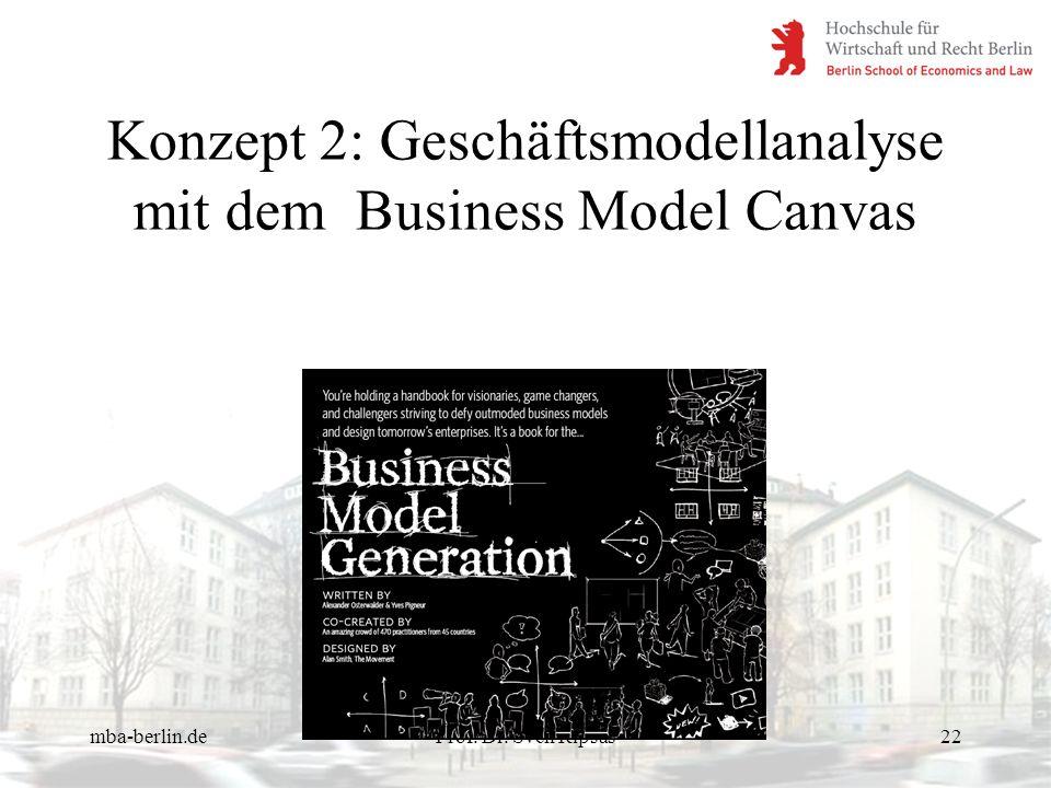 mba-berlin.deProf. Dr. Sven Ripsas22 Konzept 2: Geschäftsmodellanalyse mit dem Business Model Canvas