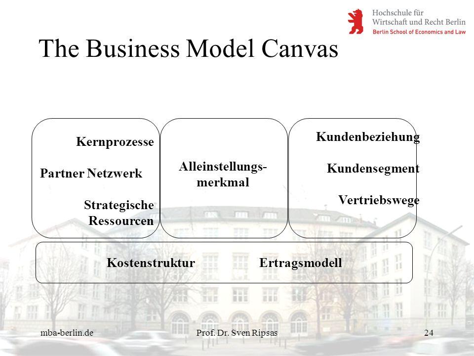 mba-berlin.deProf. Dr. Sven Ripsas24 The Business Model Canvas Kostenstruktur Ertragsmodell Kernprozesse Partner Netzwerk Strategische Ressourcen Alle