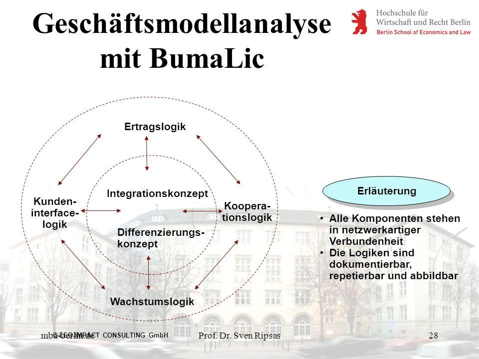 mba-berlin.deProf. Dr. Sven Ripsas28 Geschäftsmodellanalyse mit BumaLic Integrationskonzept Differenzierungs- konzept Ertragslogik Wachstumslogik Kund