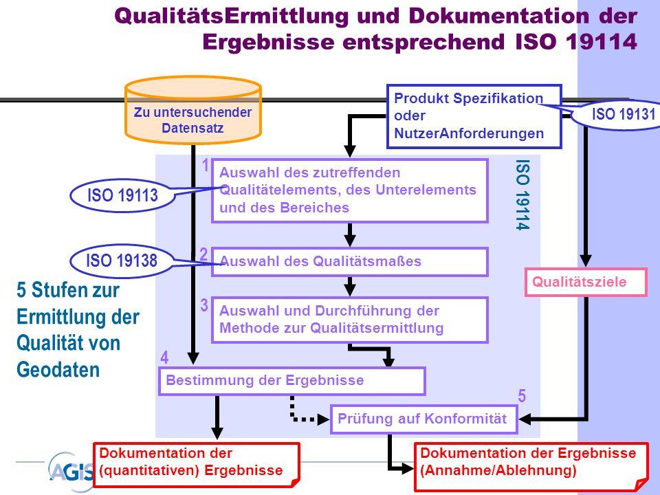 Gerhard Joos Arbeitsgemeinschaft GIS QualitätsErmittlung und Dokumentation der Ergebnisse entsprechend ISO 19114 Zu untersuchender Datensatz Auswahl d