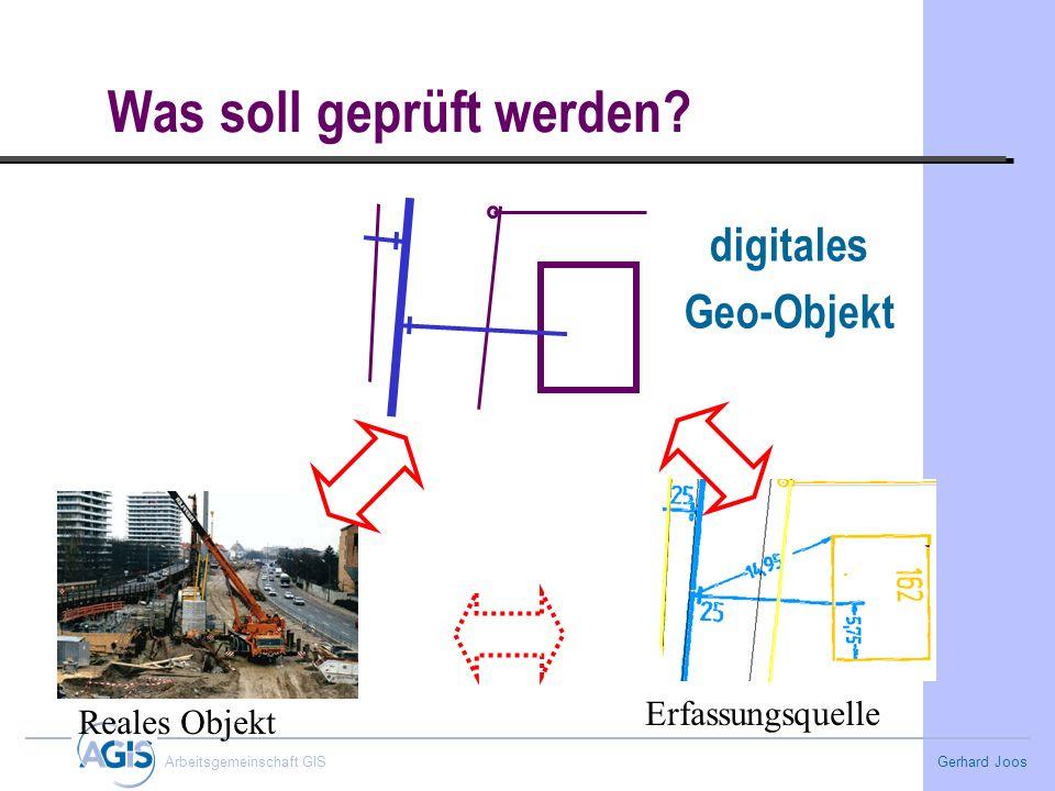 Gerhard Joos Arbeitsgemeinschaft GIS Was soll geprüft werden? digitales Geo-Objekt Erfassungsquelle Reales Objekt