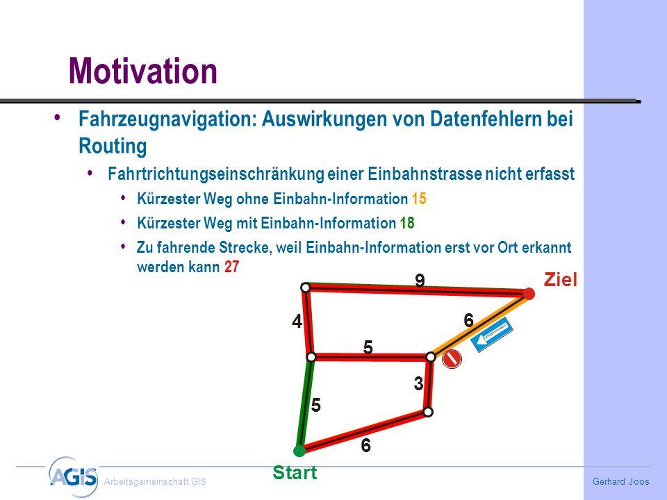 Gerhard Joos Arbeitsgemeinschaft GIS Motivation Fahrzeugnavigation: Auswirkungen von Datenfehlern bei Routing Fahrtrichtungseinschränkung einer Einbah