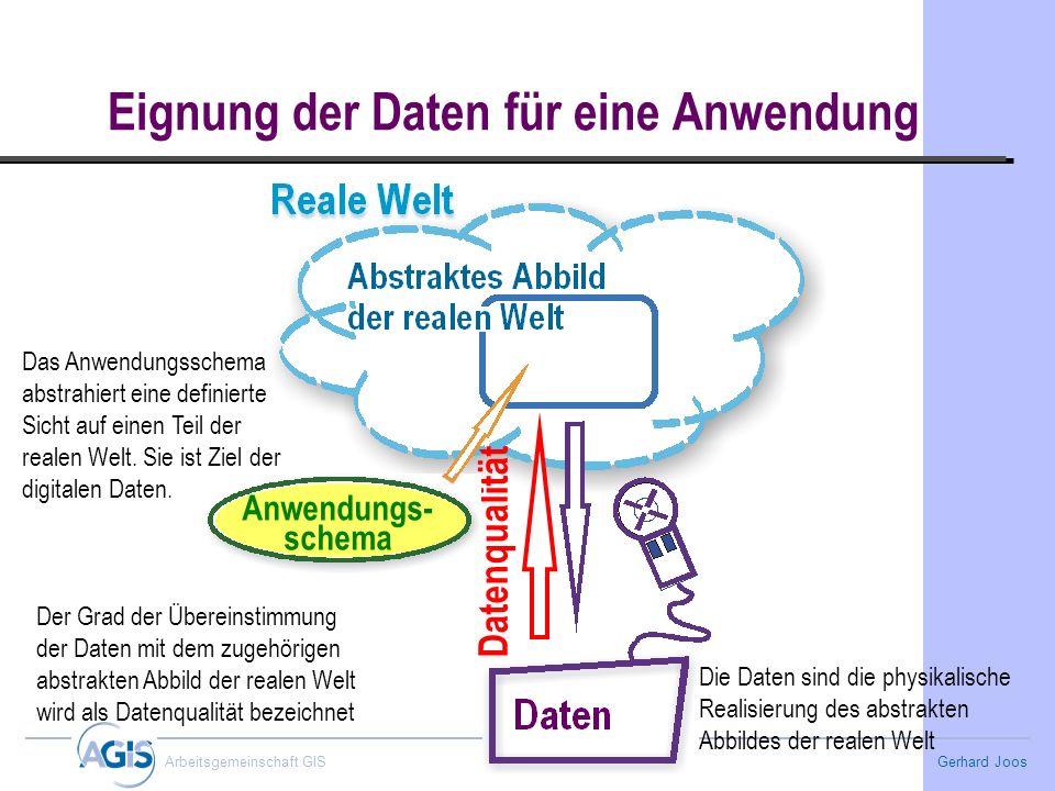 Gerhard Joos Arbeitsgemeinschaft GIS Datenqualität Eignung der Daten für eine Anwendung Das Anwendungsschema abstrahiert eine definierte Sicht auf ein